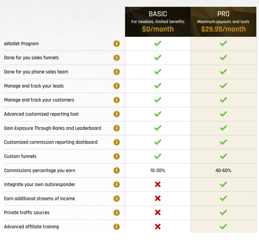 Basic vs Pro Legendary Marketer affiliates